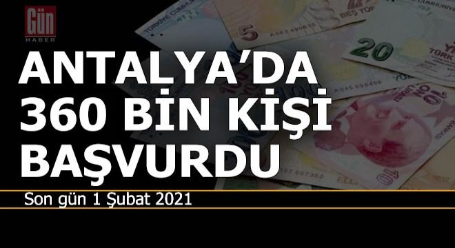 Antalya Bitik ….   İşte Antalya ekonomisinin hali…