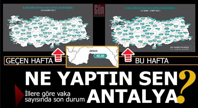 Antalya için tehlike çanları çalıyor