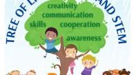 Hakkı Tatoğlu İlkokulu Projelerle Fark Yaratıyor