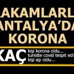 Antalya'da bugüne kadar kaç kişi koronaya yakalandı